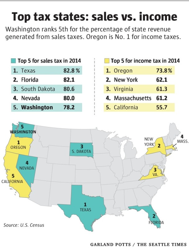 topstatetaxes.jpg